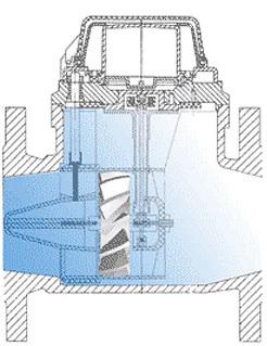 Устройство и принцип работы турбинных промышленных водосчётчиков